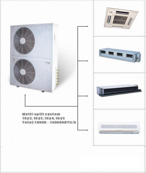 Split system air conditioner march 2015 for Split type ac